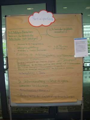 Flipchart Workshop: Gesunde Führung