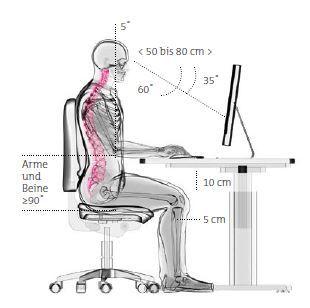Schematische Darstellung der idealen Sitzhaltung